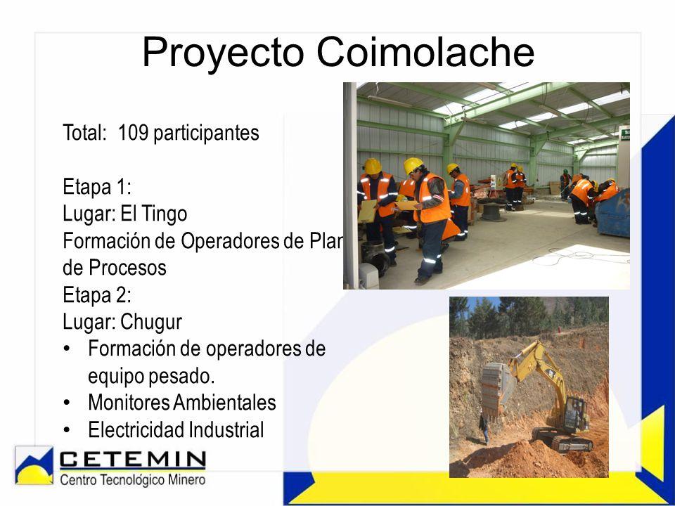 Proyecto Coimolache Total: 109 participantes Etapa 1: Lugar: El Tingo