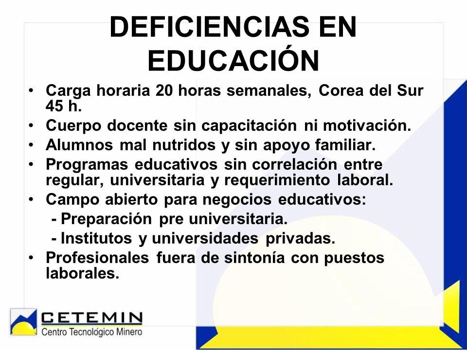 DEFICIENCIAS EN EDUCACIÓN