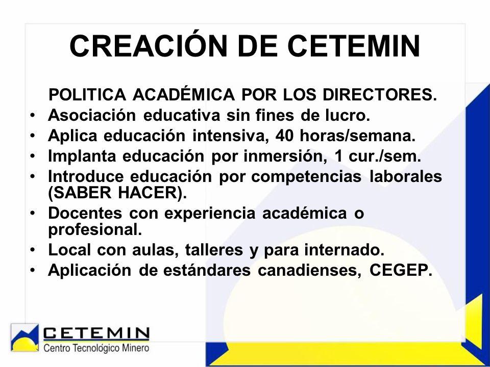 CREACIÓN DE CETEMIN POLITICA ACADÉMICA POR LOS DIRECTORES.
