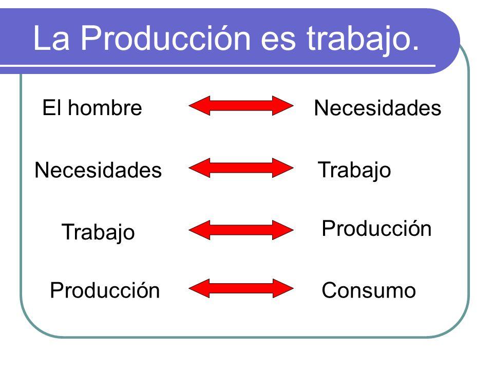 La Producción es trabajo.