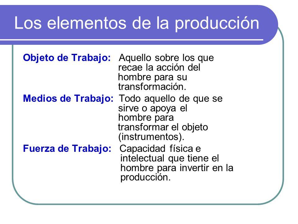 Los elementos de la producción