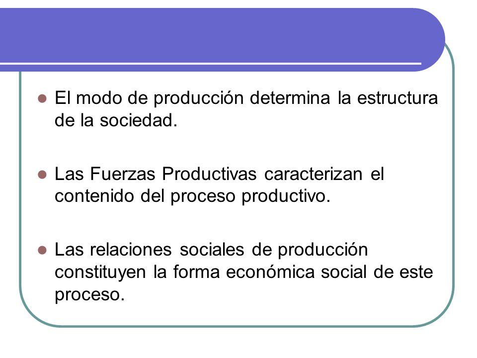 El modo de producción determina la estructura de la sociedad.