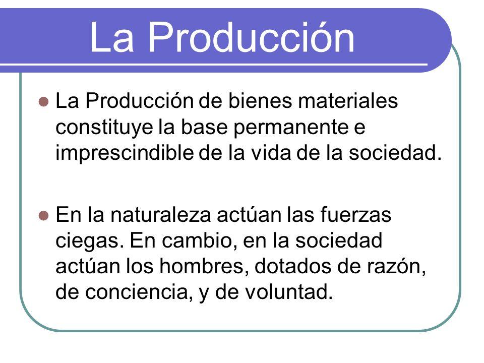 La Producción La Producción de bienes materiales constituye la base permanente e imprescindible de la vida de la sociedad.