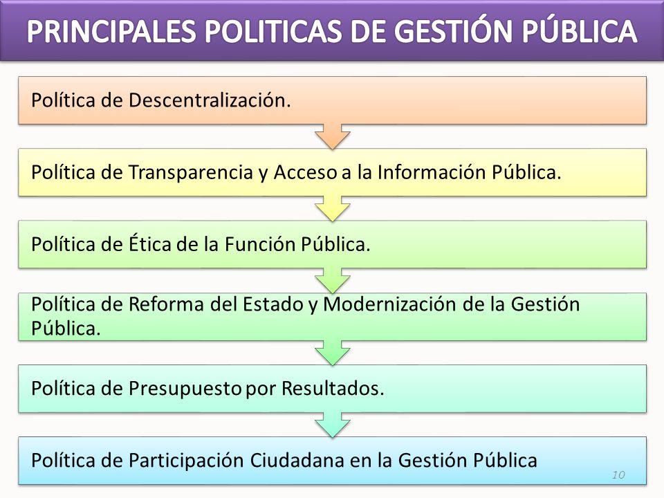 PRINCIPALES POLITICAS DE GESTIÓN PÚBLICA