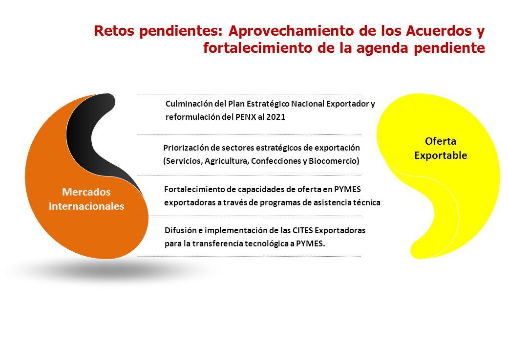 Retos pendientes: Aprovechamiento de los Acuerdos y fortalecimiento de la agenda pendiente