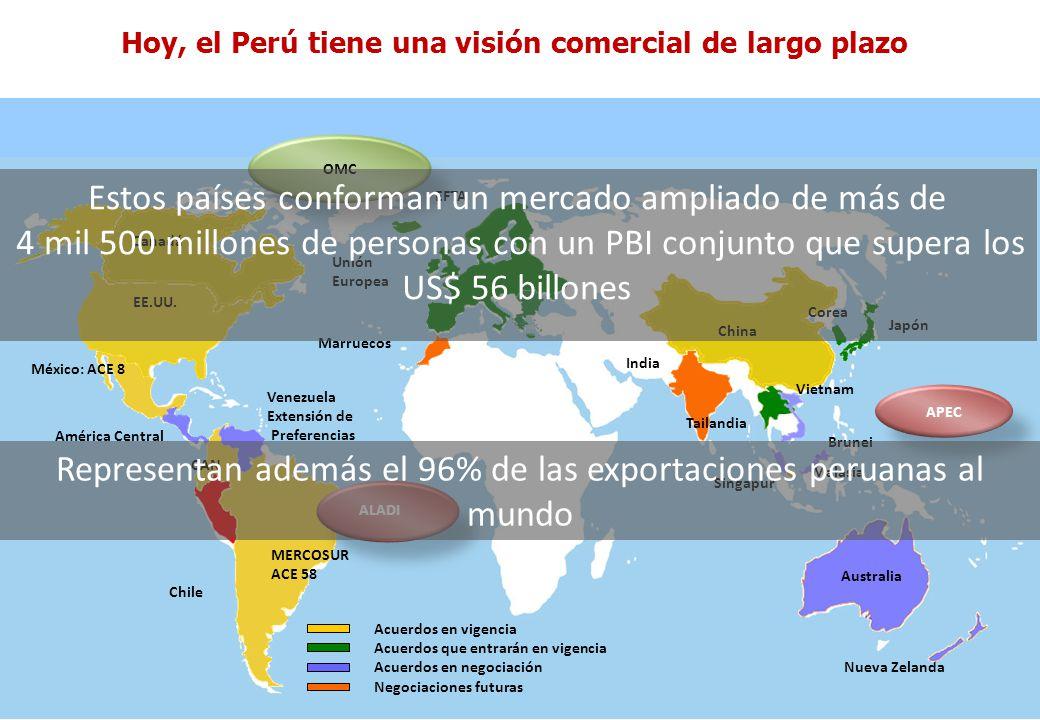 Hoy, el Perú tiene una visión comercial de largo plazo