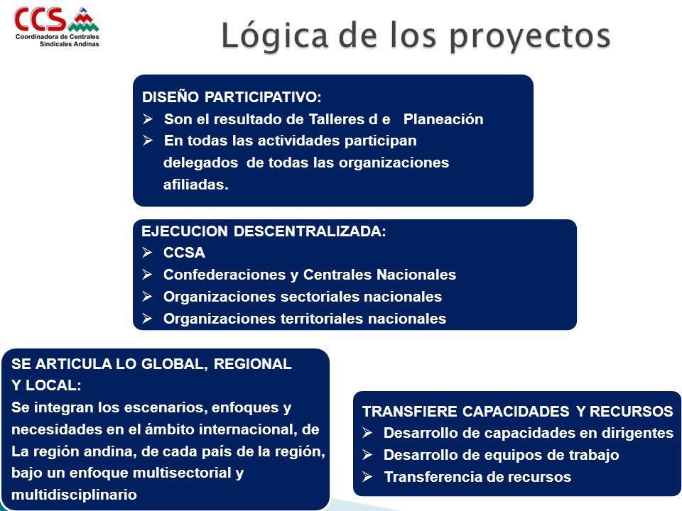 Lógica de los proyectos