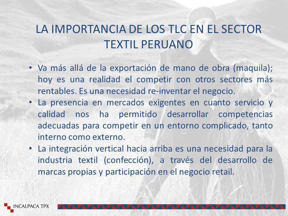 LA IMPORTANCIA DE LOS TLC EN EL SECTOR TEXTIL PERUANO