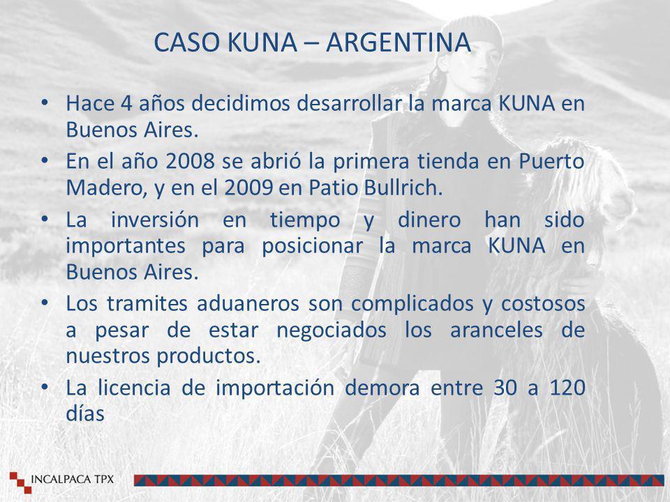 CASO KUNA – ARGENTINA Hace 4 años decidimos desarrollar la marca KUNA en Buenos Aires.