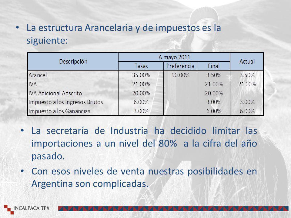 La estructura Arancelaria y de impuestos es la siguiente: