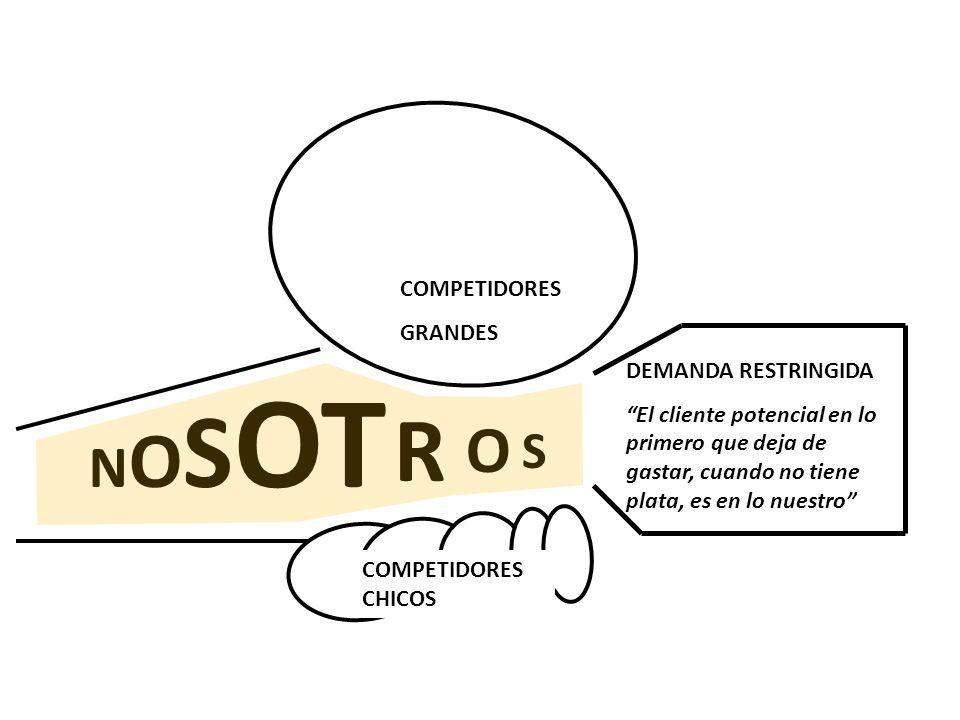 R O NOSOT S Etapa de Complejidad COMPETIDORES GRANDES