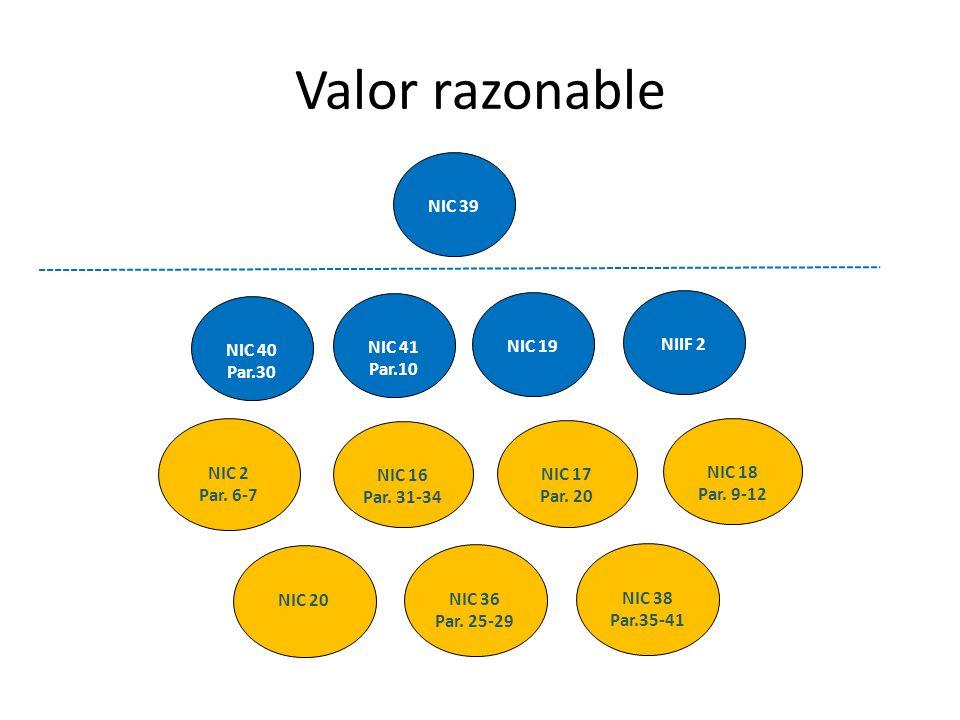 Valor razonable NIC 39 NIC 40 Par.30 NIC 41 Par.10 NIC 19 NIIF 2 NIC 2