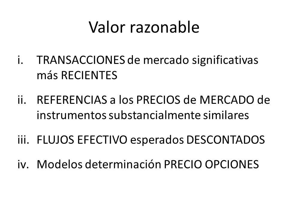 Valor razonable TRANSACCIONES de mercado significativas más RECIENTES