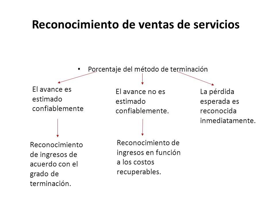 Reconocimiento de ventas de servicios