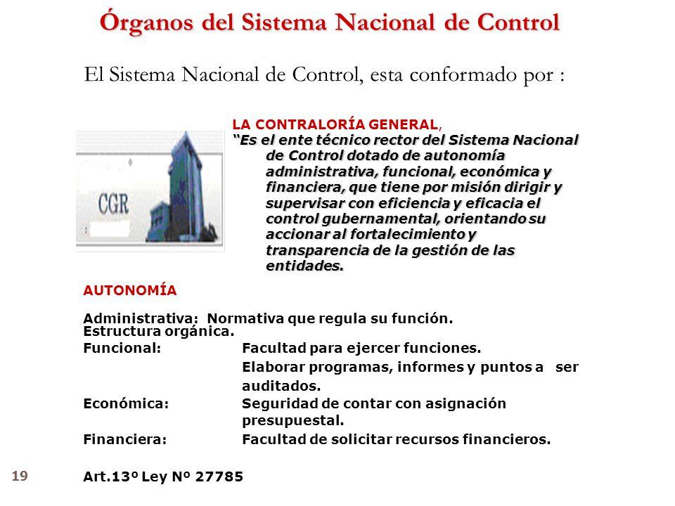 Órganos del Sistema Nacional de Control