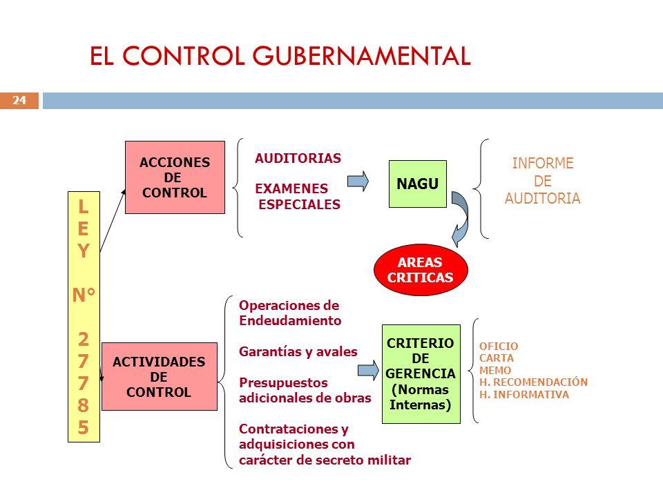 EL CONTROL GUBERNAMENTAL