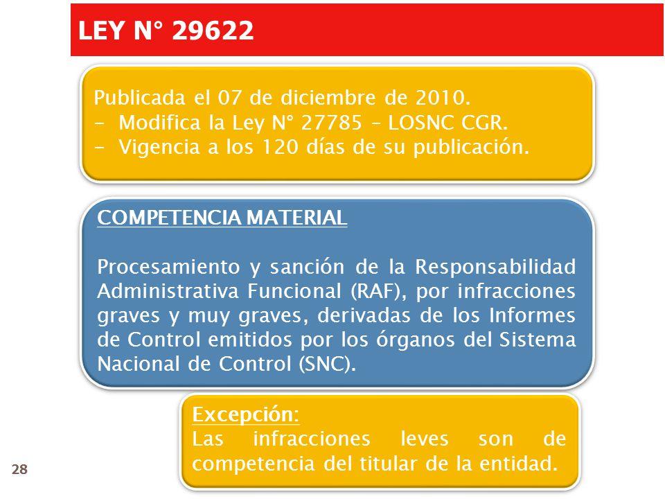 LEY N° 29622 Publicada el 07 de diciembre de 2010.