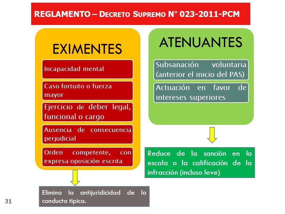 ATENUANTES EXIMENTES REGLAMENTO – Decreto Supremo N° 023-2011-PCM