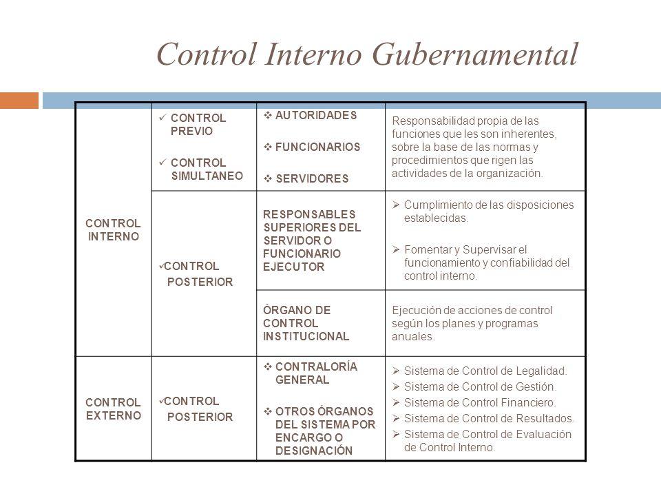 Control Interno Gubernamental