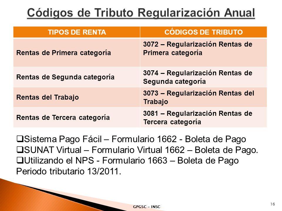 Códigos de Tributo Regularización Anual