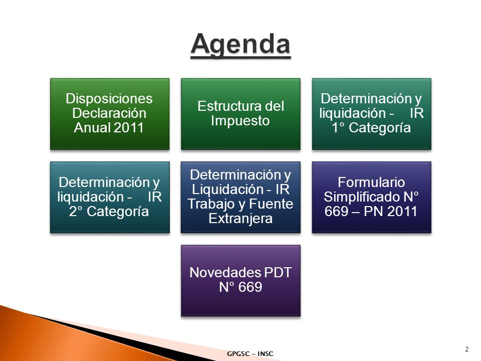 Agenda Disposiciones Declaración Anual 2011 Estructura del Impuesto