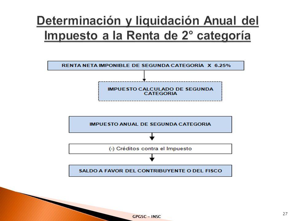 Determinación y liquidación Anual del Impuesto a la Renta de 2° categoría