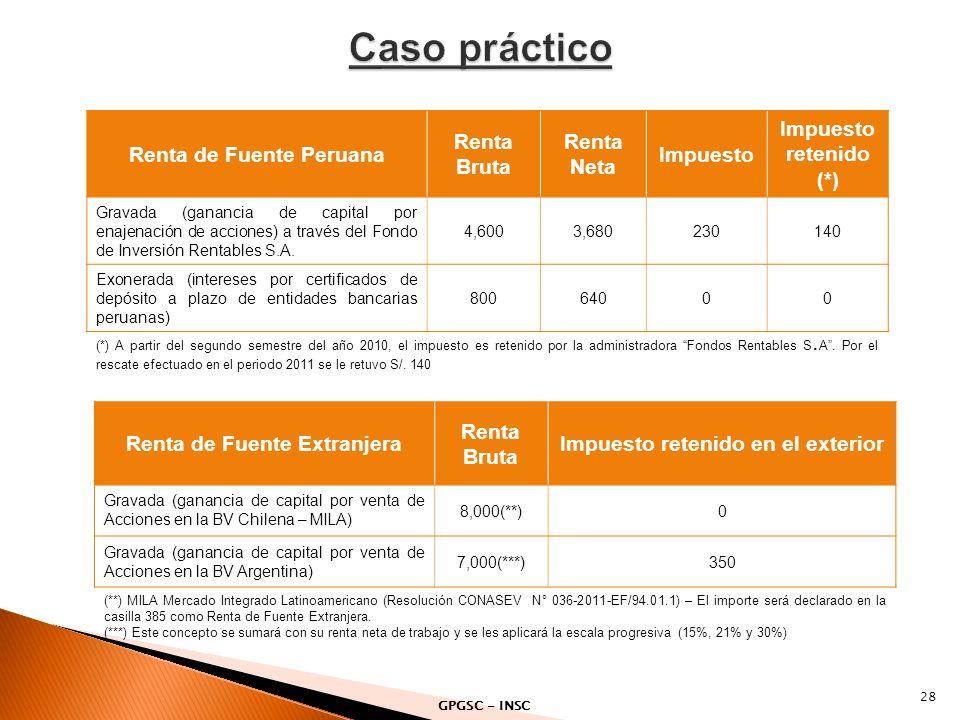 Caso práctico Renta de Fuente Peruana Renta Bruta Renta Neta Impuesto