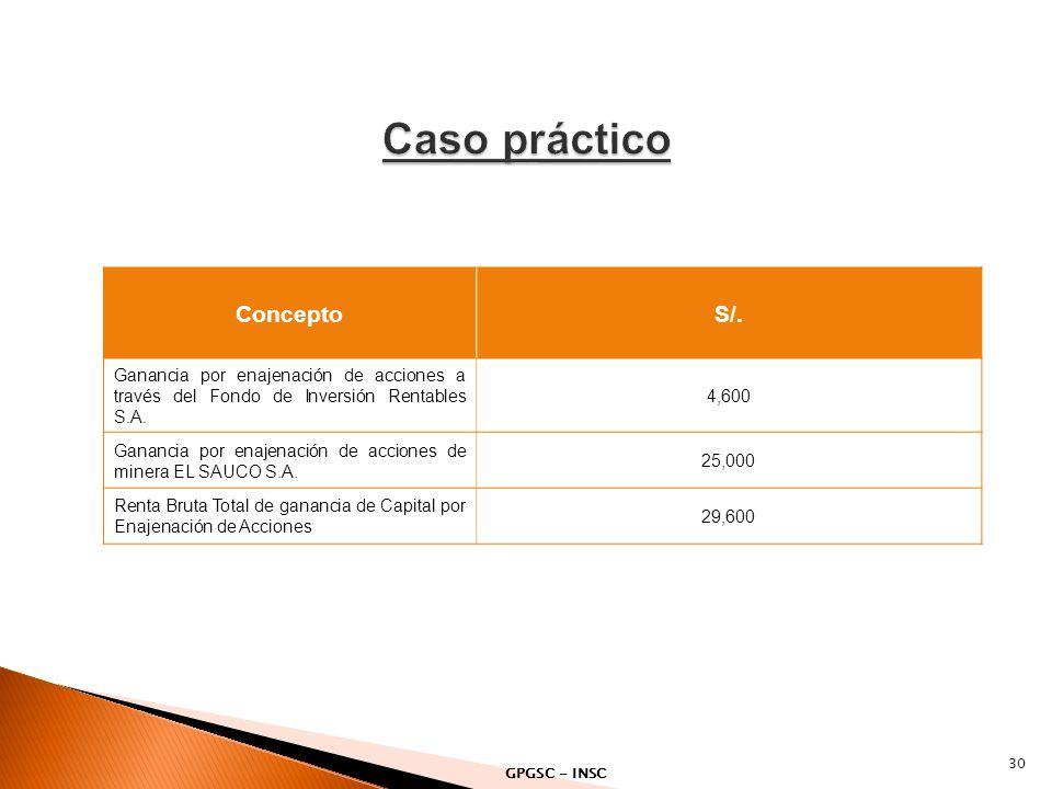 Caso práctico Concepto S/. 4,600