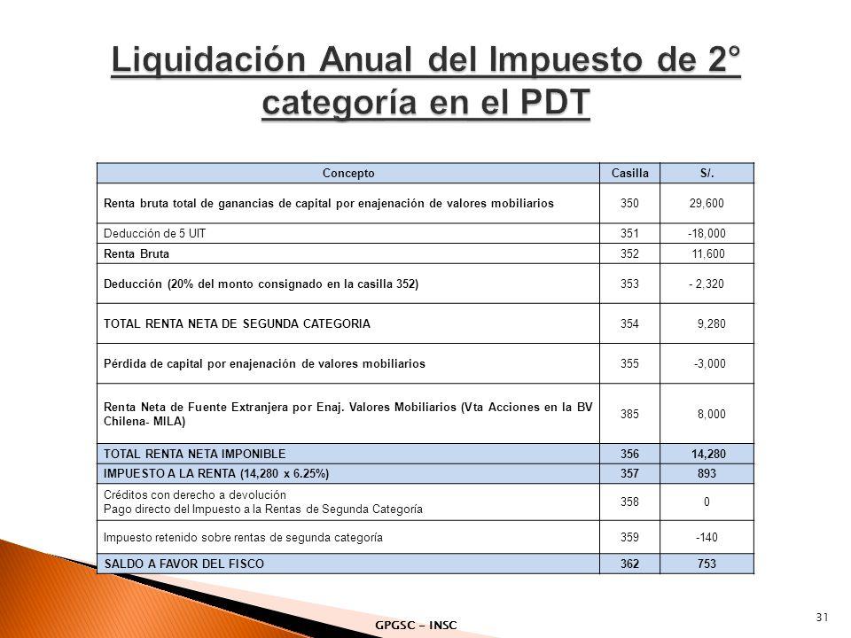 Liquidación Anual del Impuesto de 2° categoría en el PDT