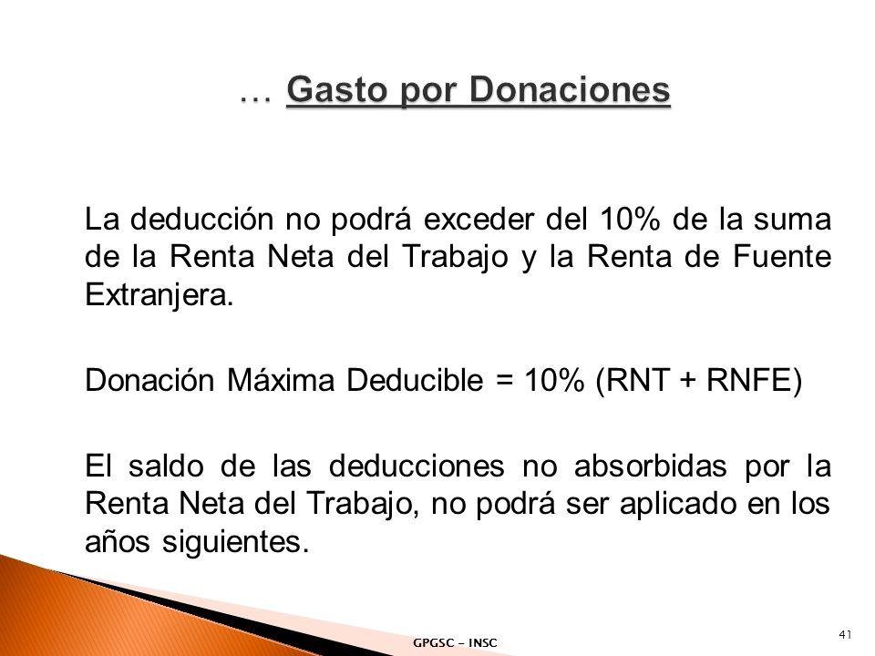 … Gasto por Donaciones La deducción no podrá exceder del 10% de la suma de la Renta Neta del Trabajo y la Renta de Fuente Extranjera.