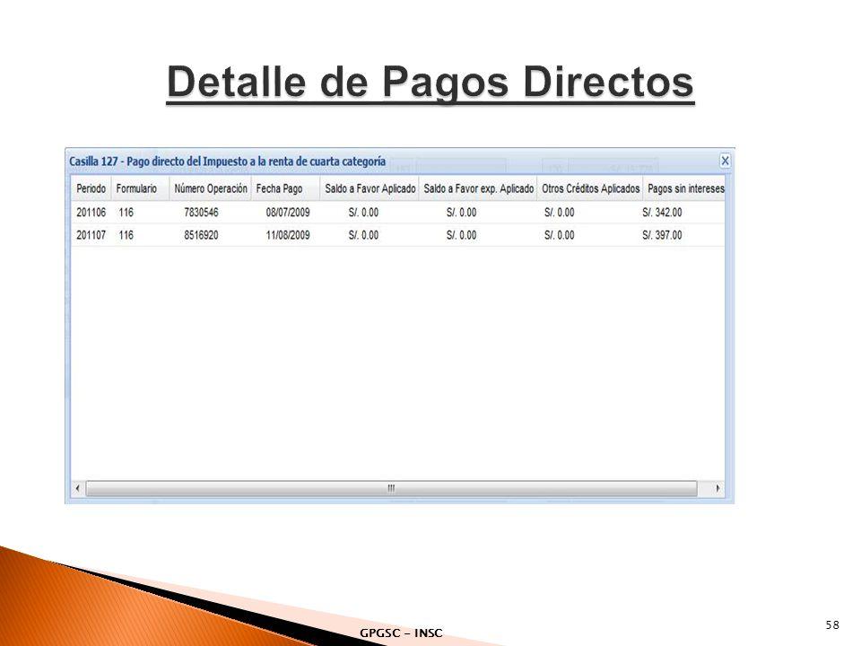Detalle de Pagos Directos