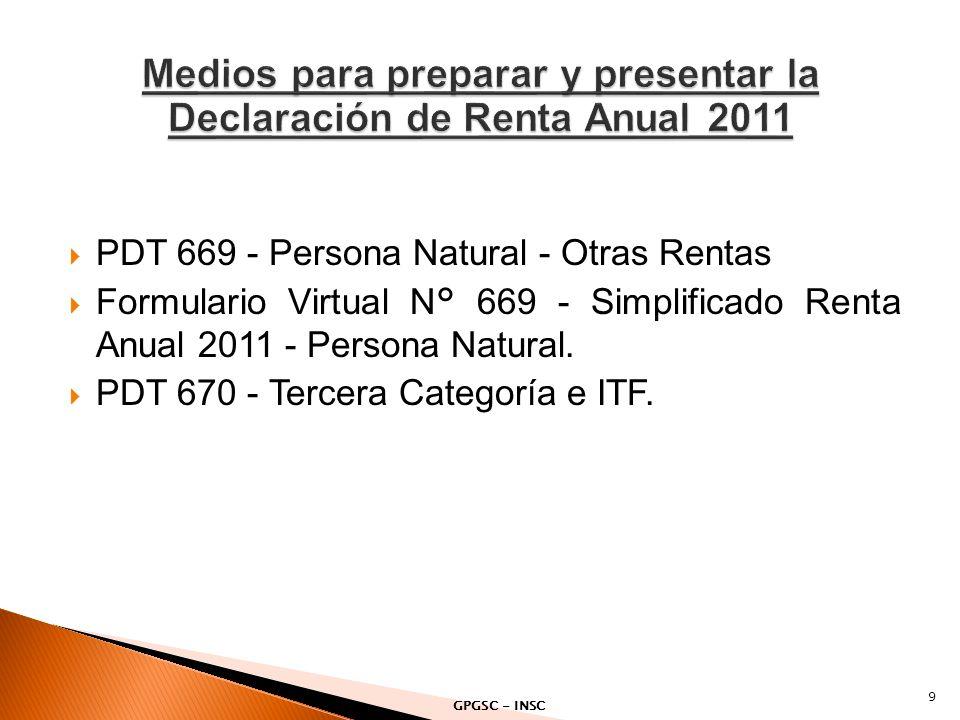 Medios para preparar y presentar la Declaración de Renta Anual 2011