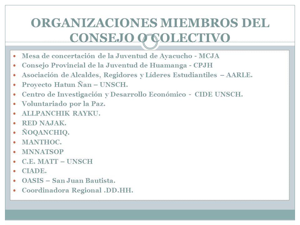 ORGANIZACIONES MIEMBROS DEL CONSEJO O COLECTIVO