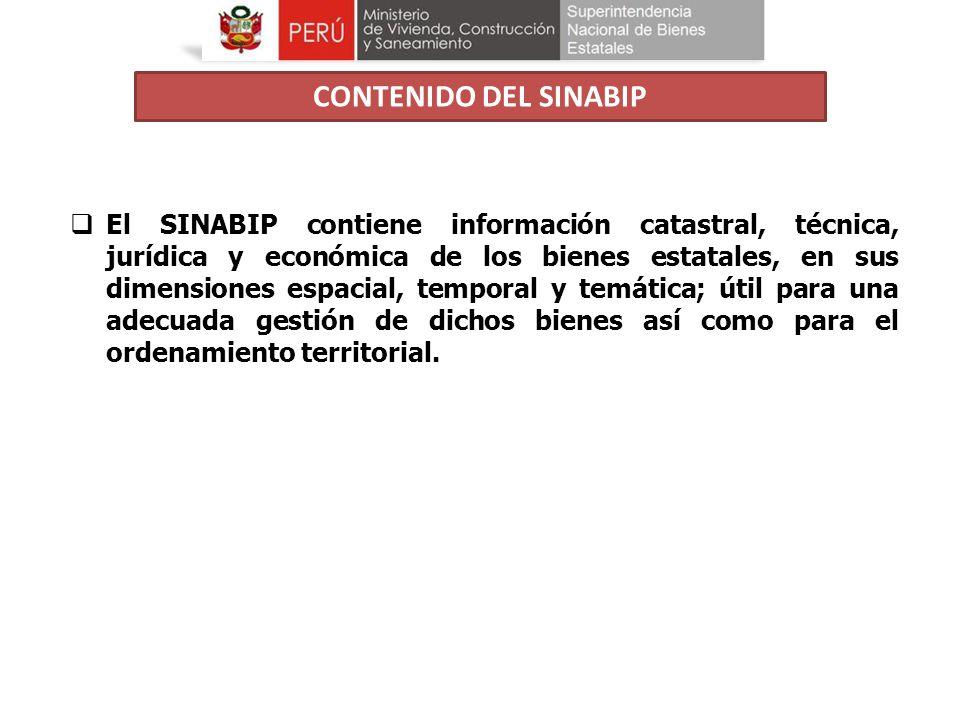 CONTENIDO DEL SINABIP