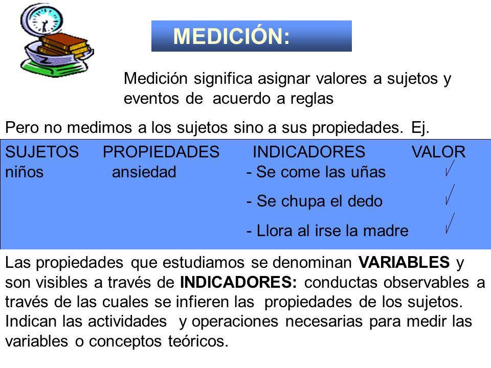 MEDICIÓN:Medición significa asignar valores a sujetos y eventos de acuerdo a reglas. Pero no medimos a los sujetos sino a sus propiedades. Ej.