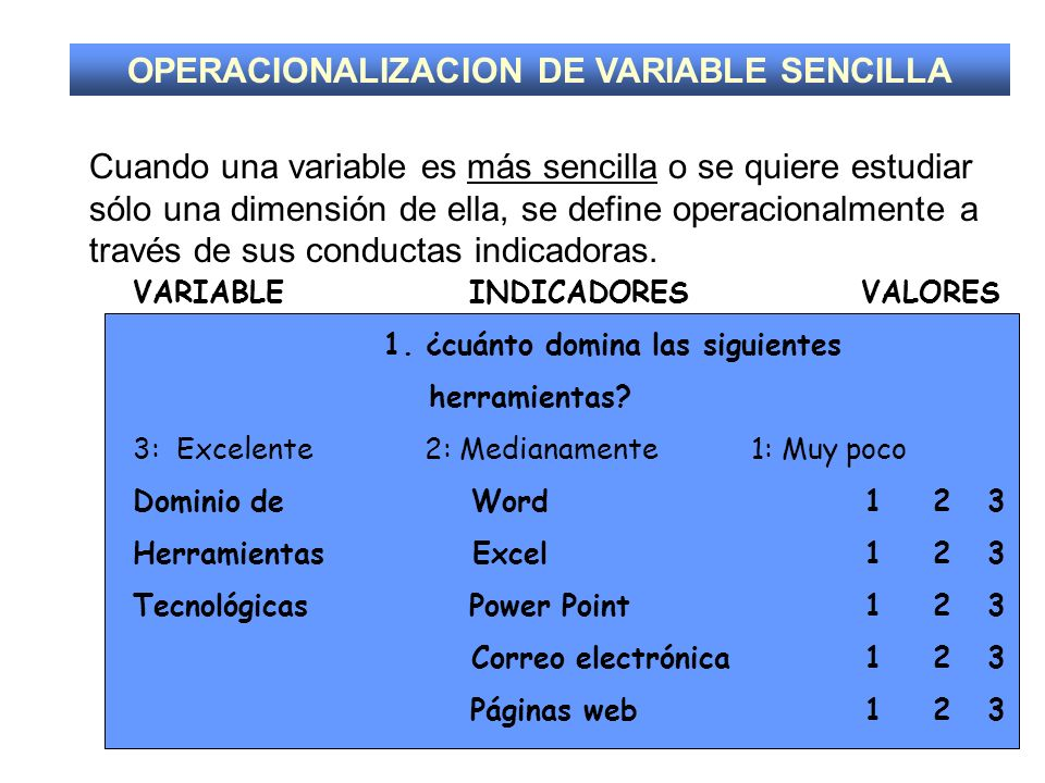OPERACIONALIZACION DE VARIABLE SENCILLA