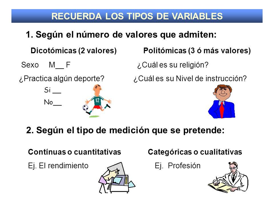 RECUERDA LOS TIPOS DE VARIABLES