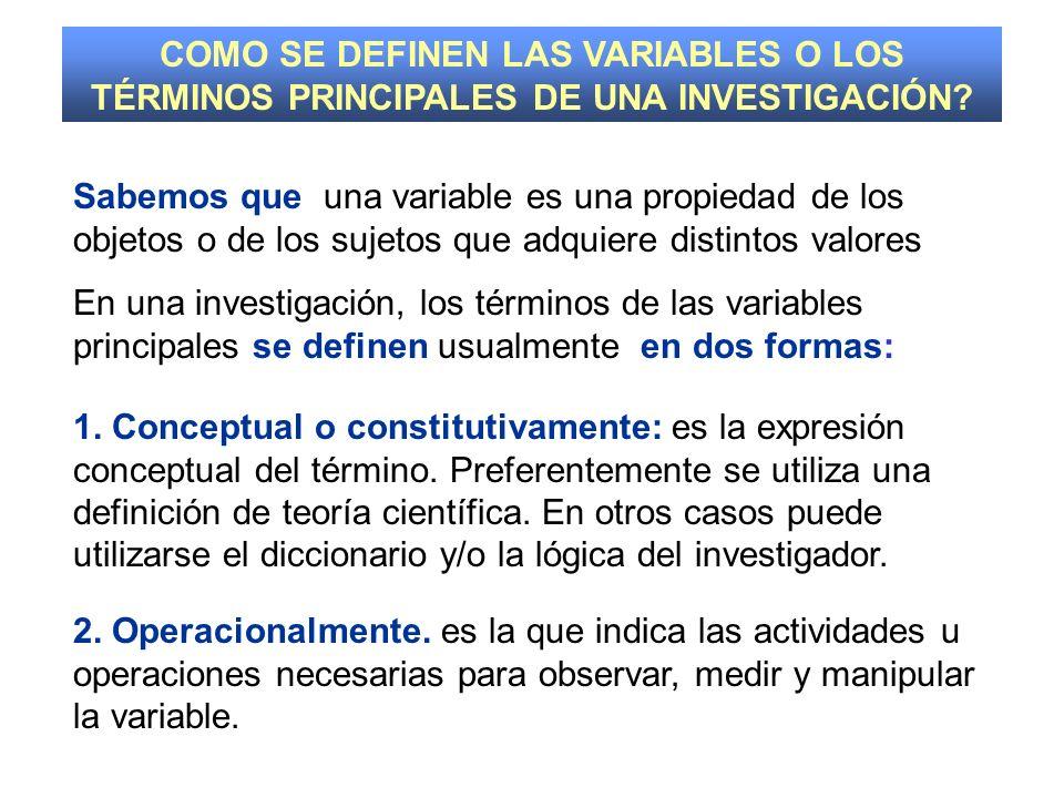 : Concepto y definiciones