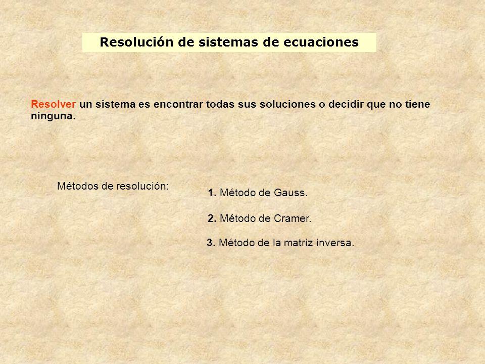 Métodos de resolución: