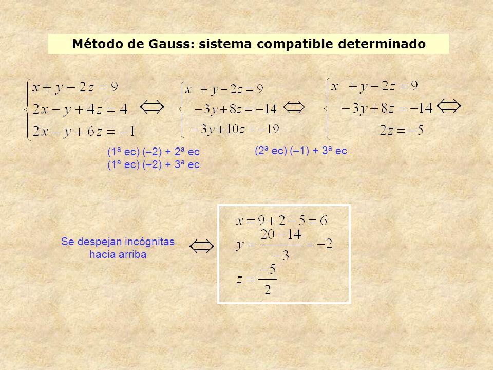 Método de Gauss: sistema compatible determinado