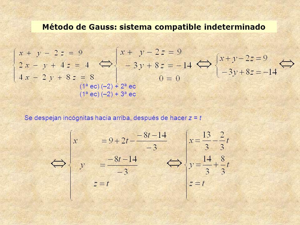 Método de Gauss: sistema compatible indeterminado