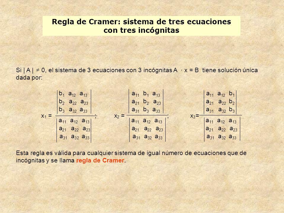 Regla de Cramer: sistema de tres ecuaciones con tres incógnitas