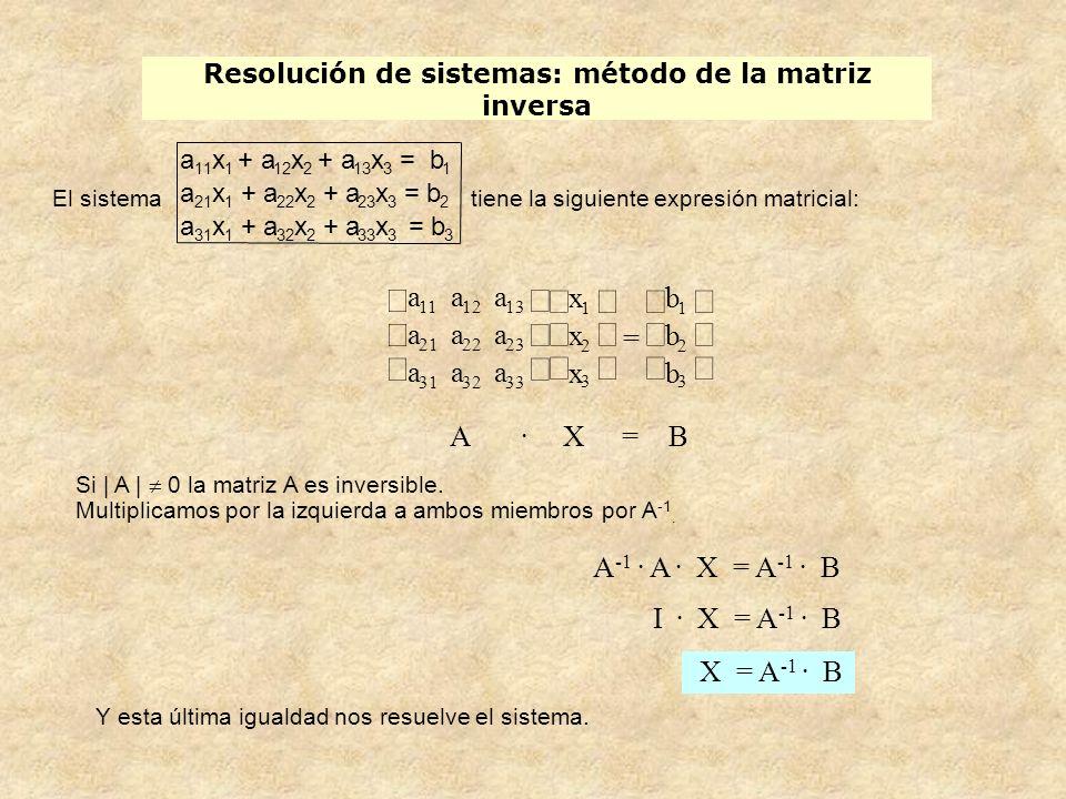 Resolución de sistemas: método de la matriz inversa