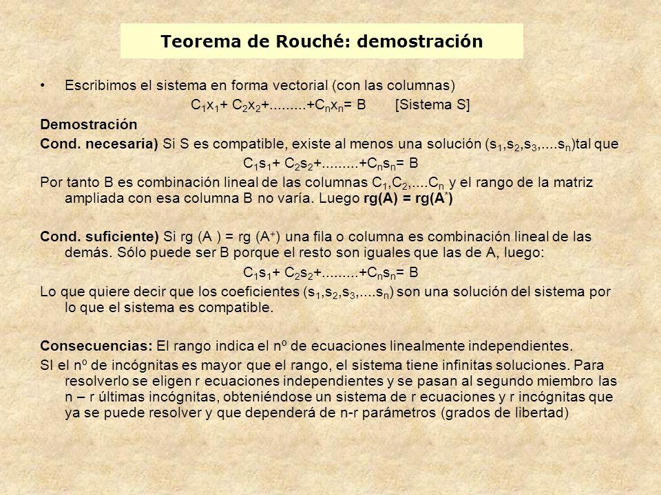 Teorema de Rouché: demostración