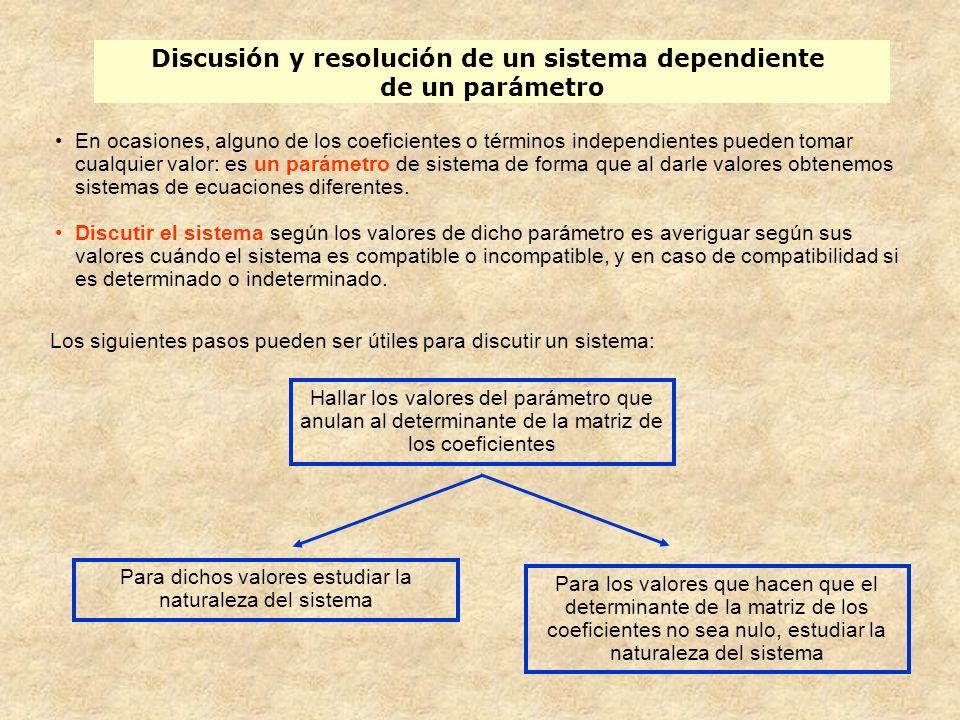 Discusión y resolución de un sistema dependiente de un parámetro