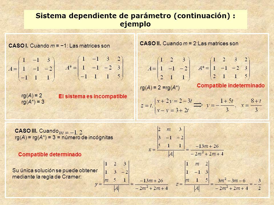 Sistema dependiente de parámetro (continuación) : ejemplo