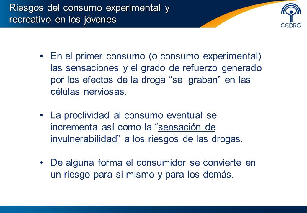 Riesgos del consumo experimental y recreativo en los jóvenes
