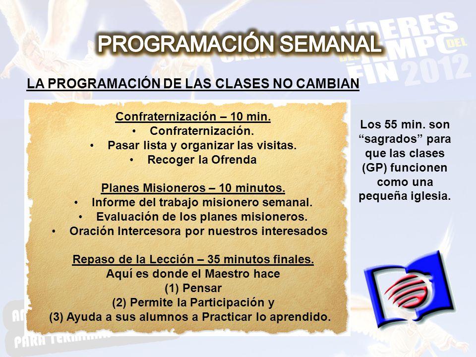 PROGRAMACIÓN SEMANAL LA PROGRAMACIÓN DE LAS CLASES NO CAMBIAN