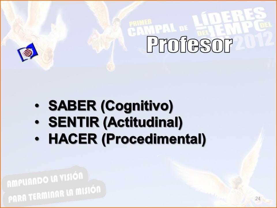 Profesor SABER (Cognitivo) SENTIR (Actitudinal) HACER (Procedimental)