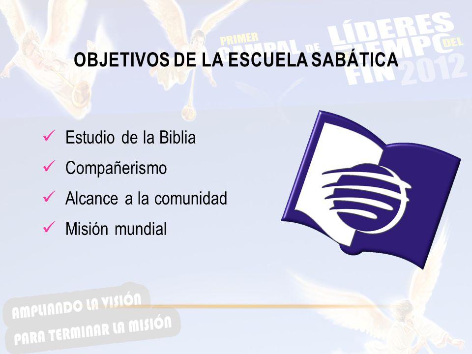 Objetivos de la Escuela Sabática